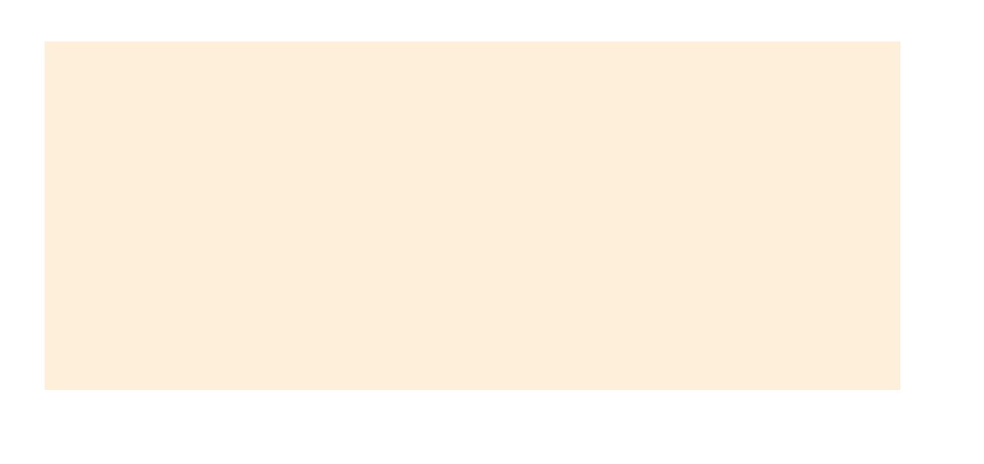 The Rutland Boughton Music Trust